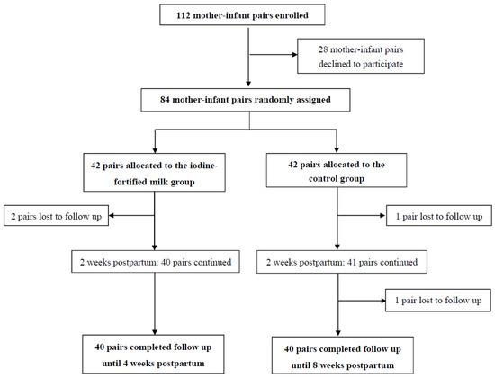 delivering results in qualitative market research gilmore geraldine