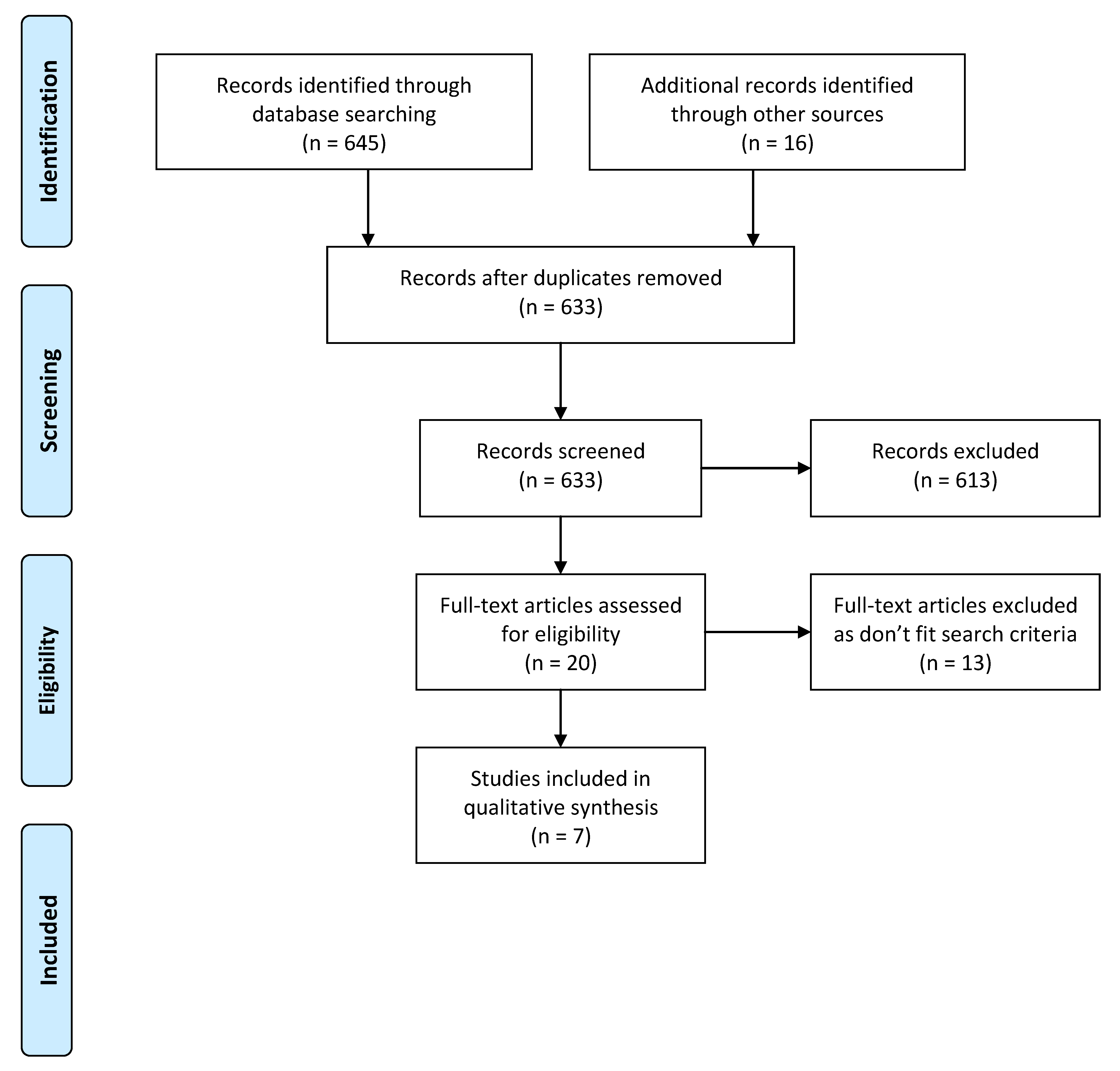 fundamentals of human nutrition pdf