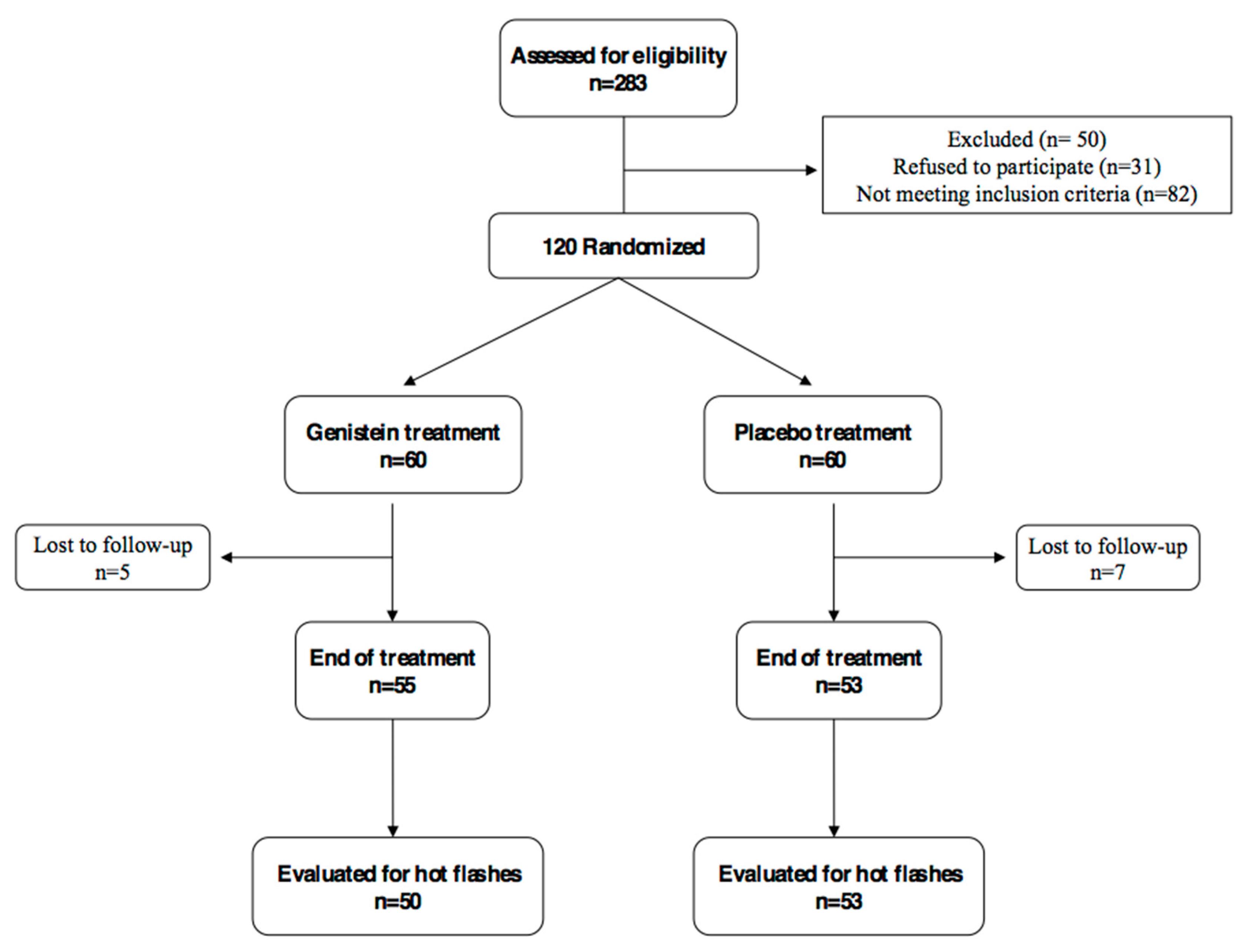 echo grade 1 diastolic dysfunction cure