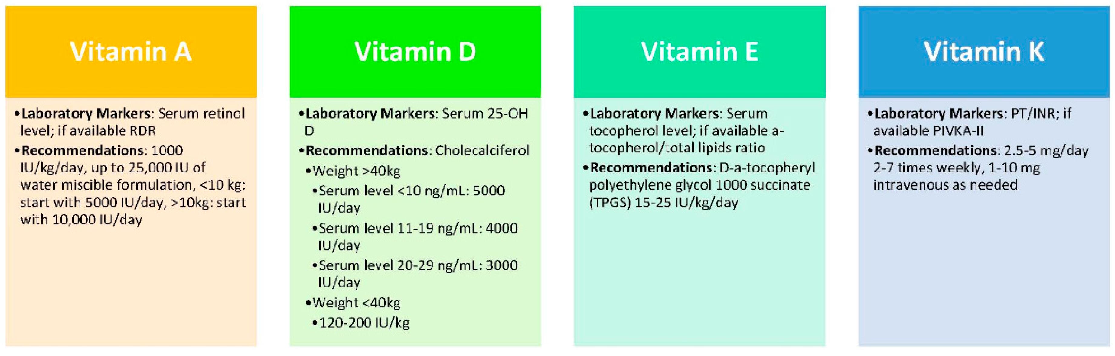 vitamin d deficiency treatment guidelines pediatric
