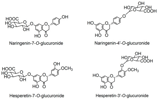 Nutrients | Special Issue : Effects of Polyphenol-Rich Foods