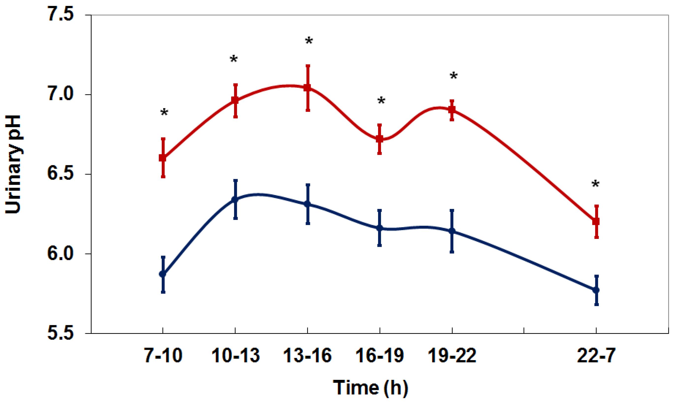 the metabolic typing diet free pdf
