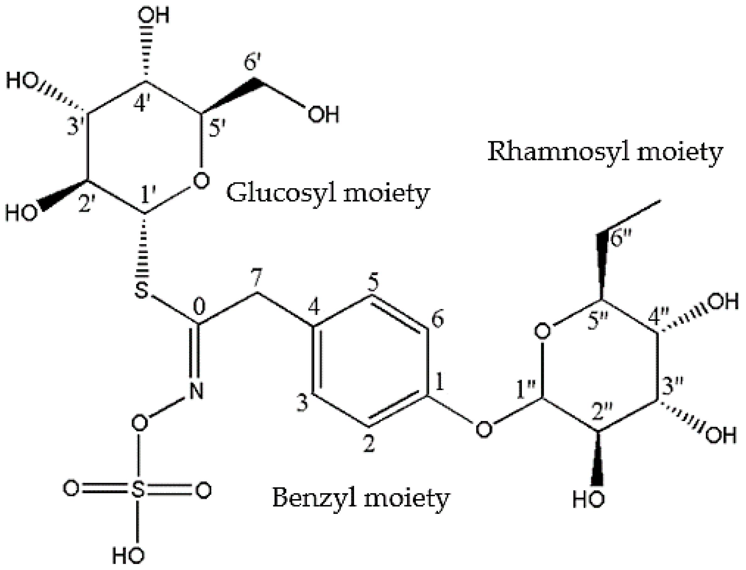 Nutrients | Free Full-Text | Nontoxic Glucomoringin