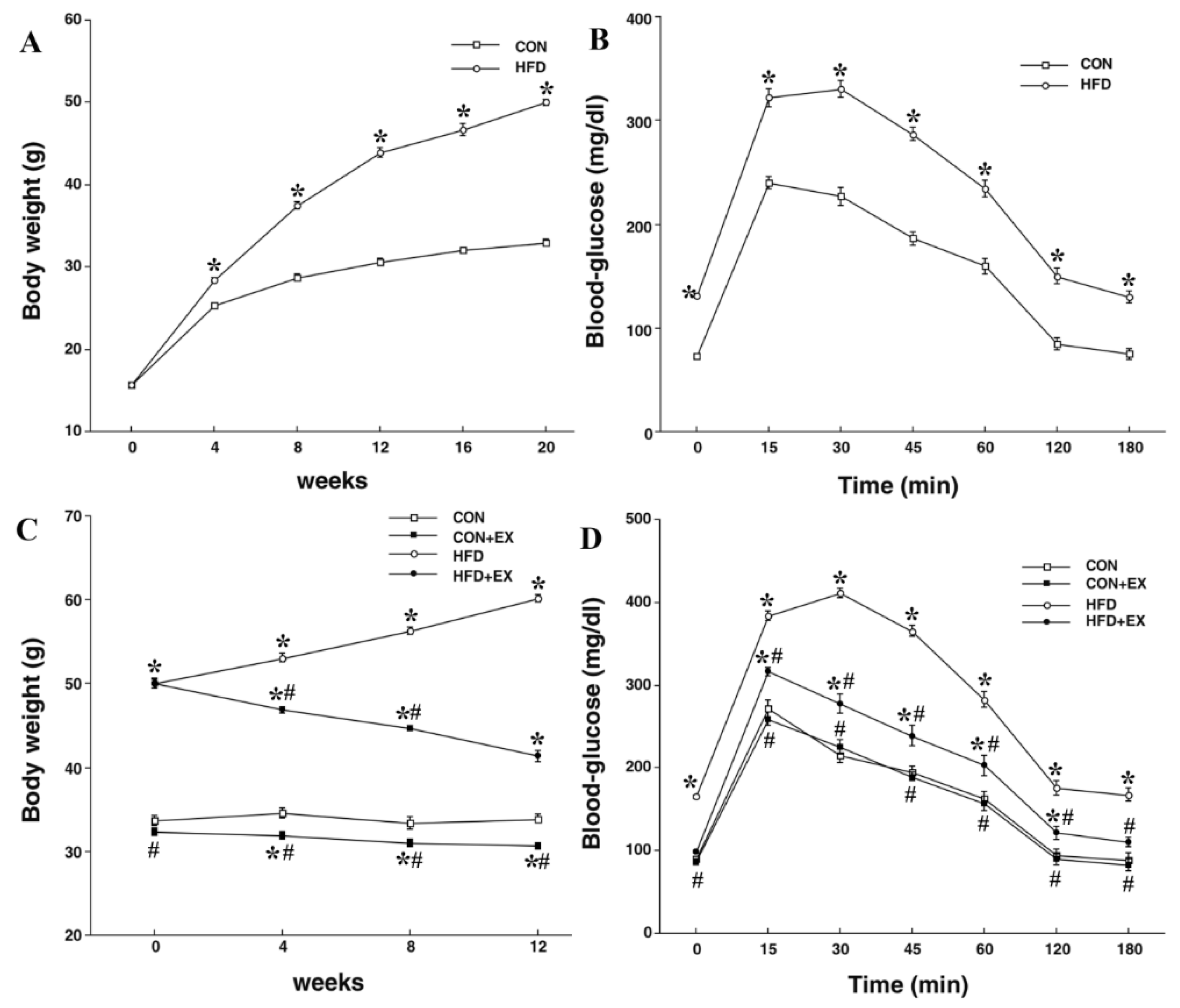 Nutrients   Free Full-Text   Exercise Alleviates Cognitive