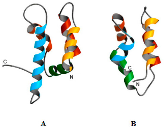 Pharmaceuticals special issue antimicrobial peptides expanded open accessreview antimicrobial peptides targeting gram positive bacteria fandeluxe Images