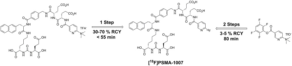 pet drug radiosynthesis Cgmp drug manufacturing suite radiosynthesis of clinical doses of 68ga-dotatate an increasing role for 68ga pet imaging.