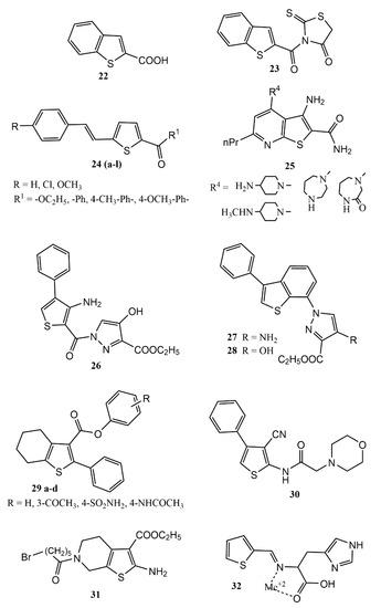 Pharmaceuticals 14 00692 g006 550