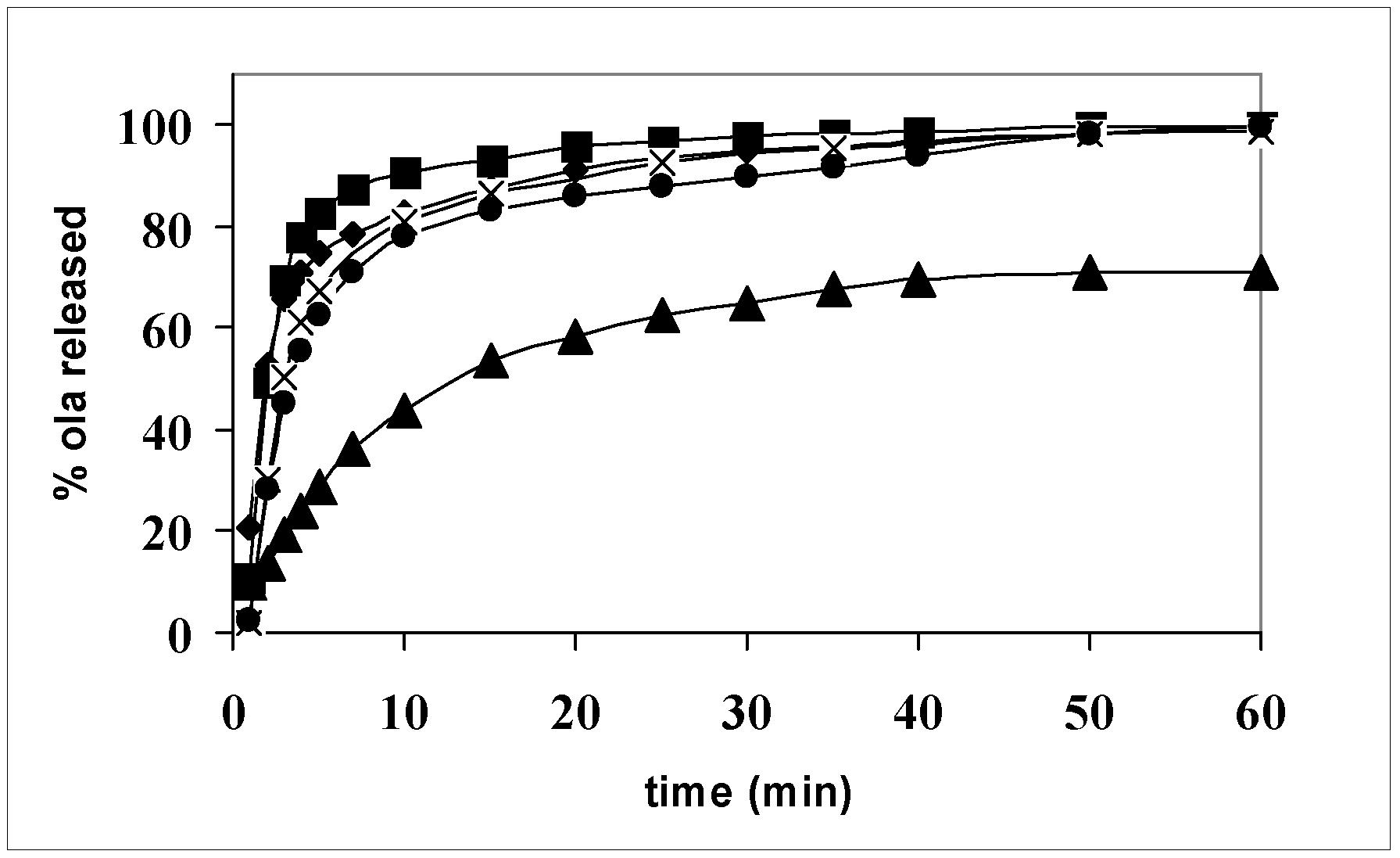 paroxetine 12.5mg zoloft