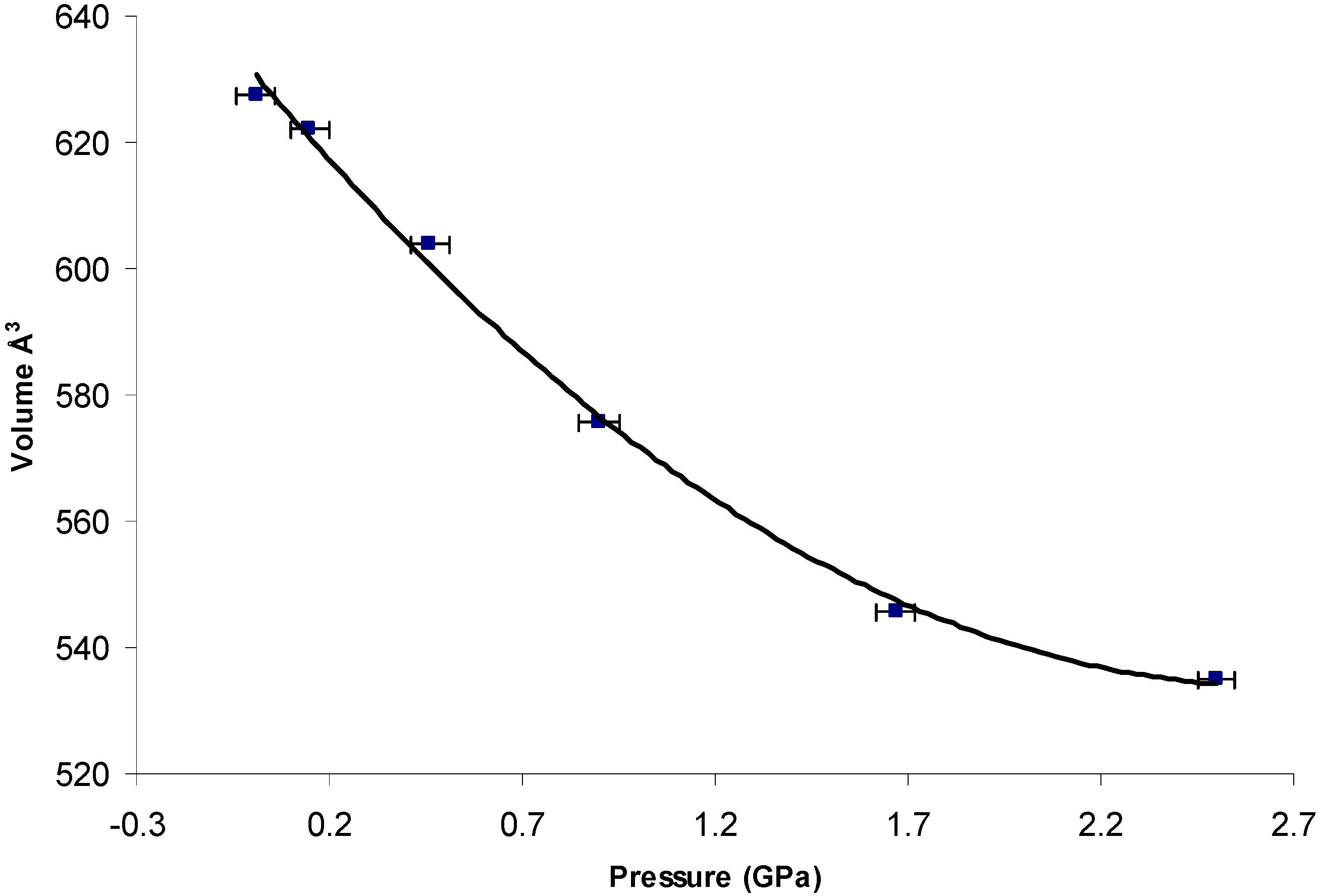 Mefenamic Acid Dosage Forms