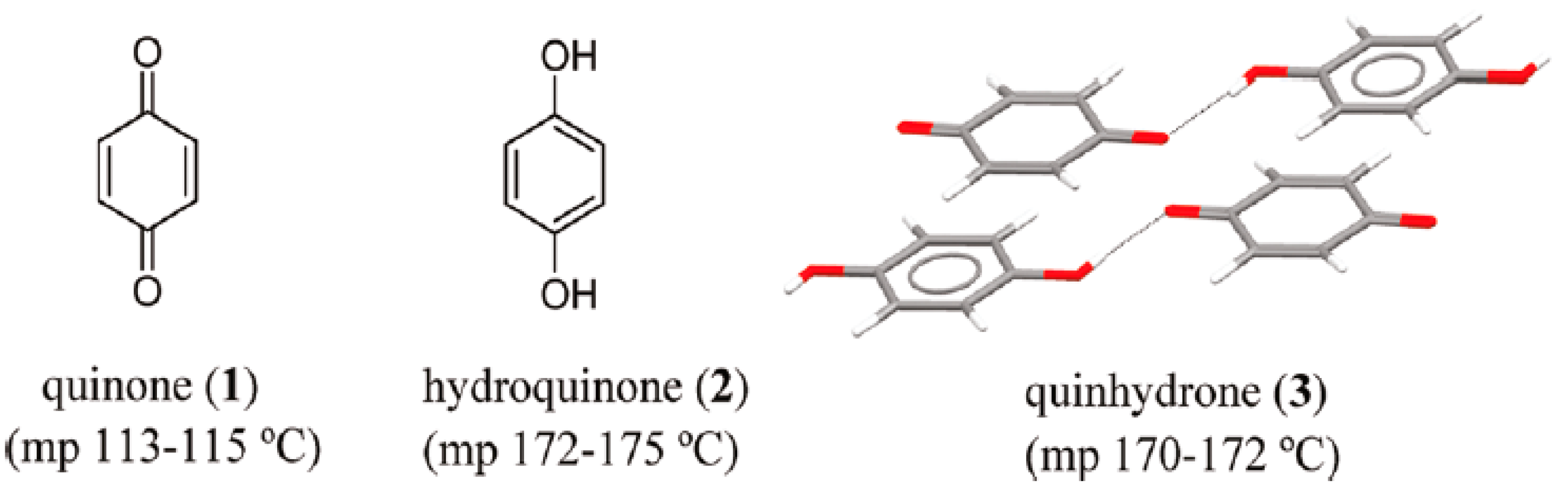relationship between quinidine and quinine water