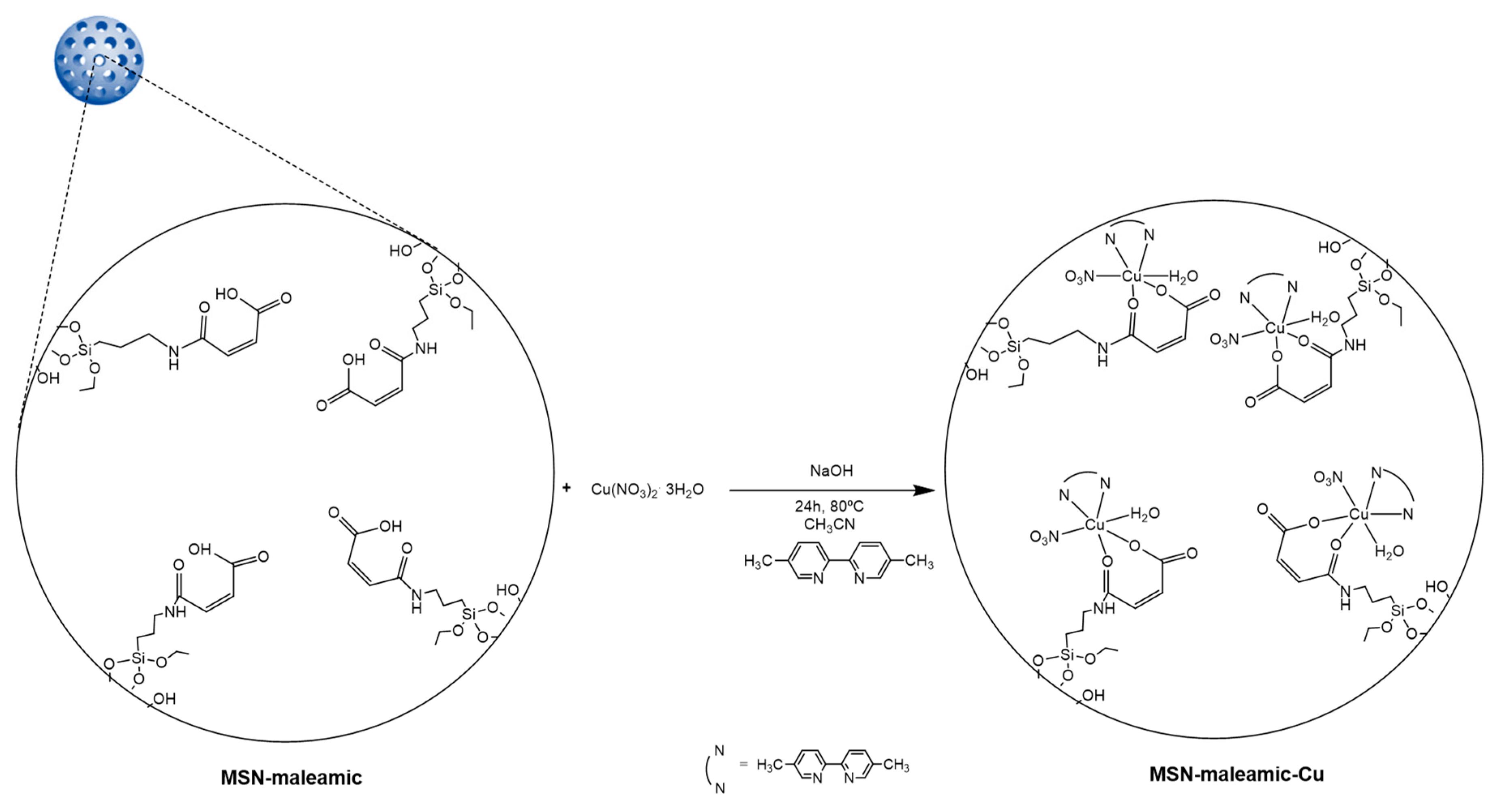 diagram of zirconium wiring diagram database Magnesium Lewis Diagram bohr diagram for oxygen wiring diagram database zirconium pix bohr diagram of sulfur nemetas aufgegabelt info