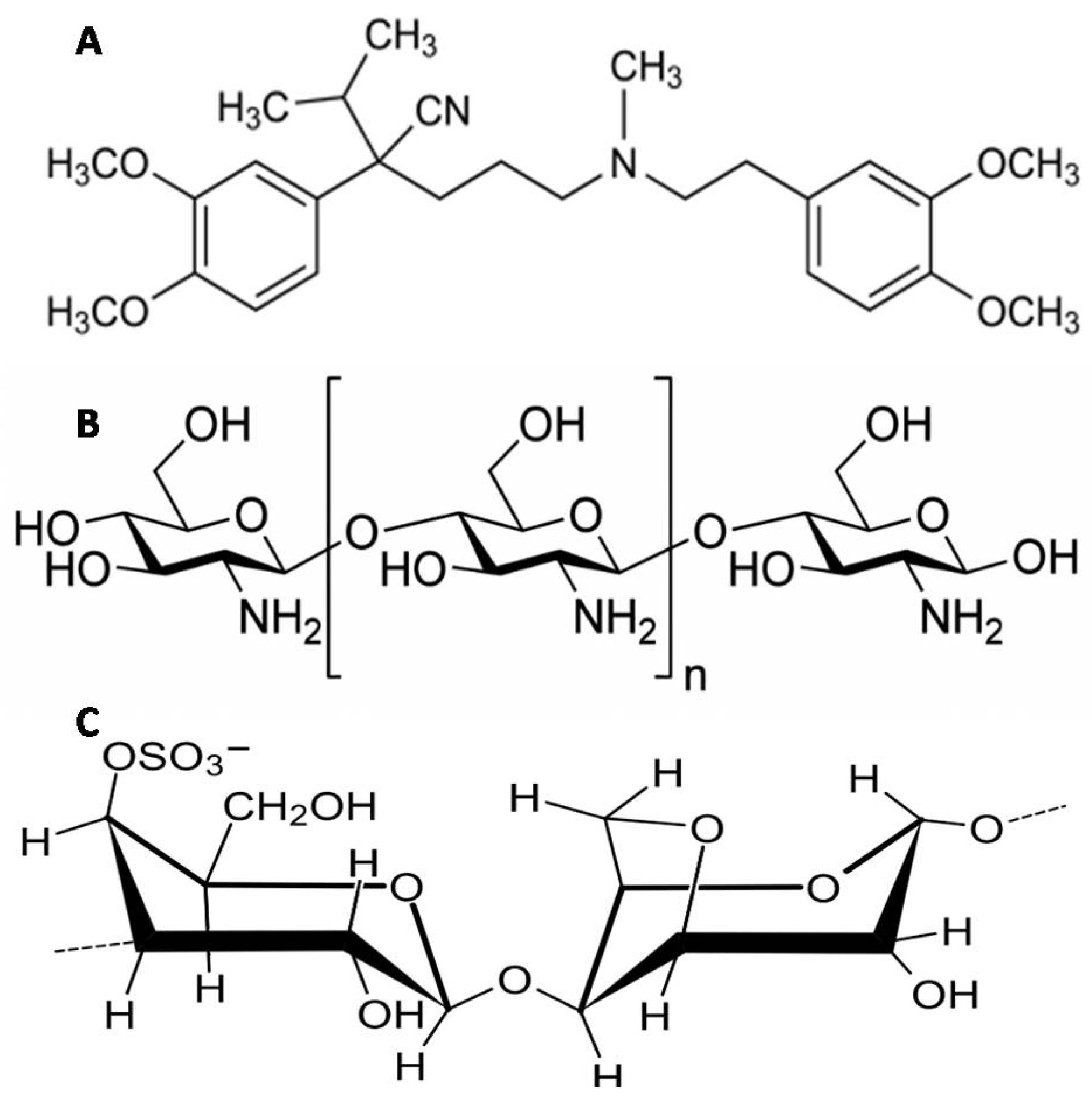 symmetrel pharmacological class