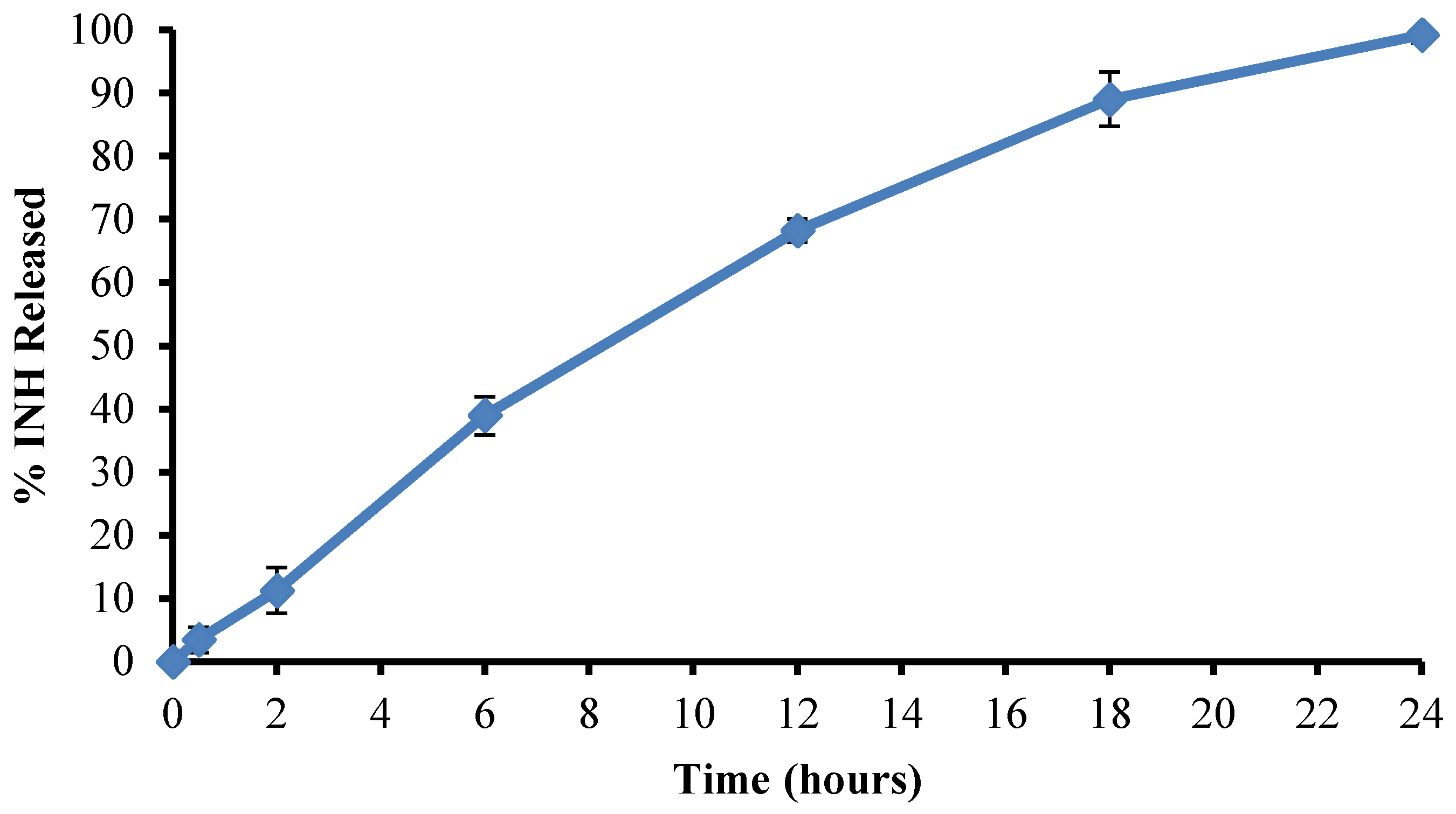 Tab ivermectin 12 mg cost