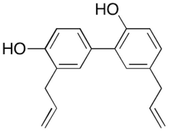 Pharmaceutics 12 01101 g007 550