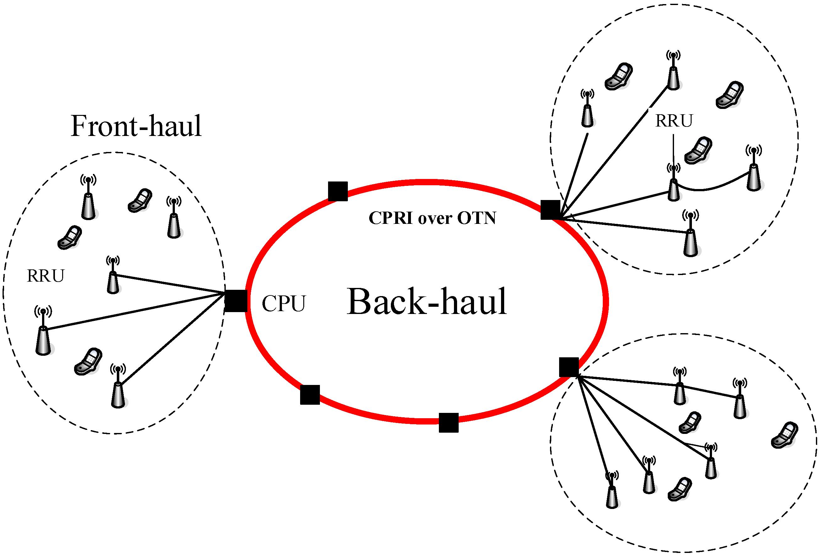 Photonics | Free Full-Text | Linearization Technologies for