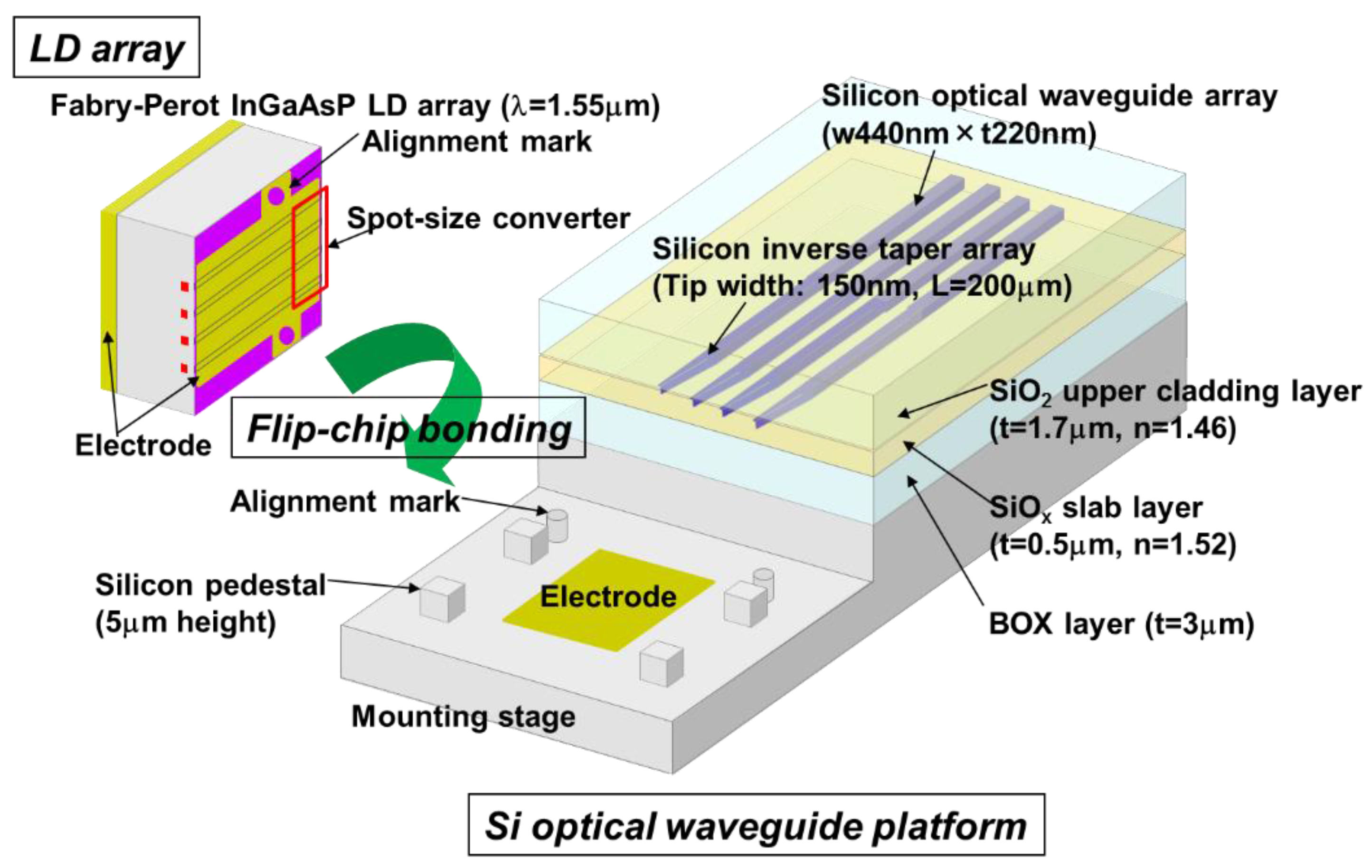 diode laser in dentistry pdf