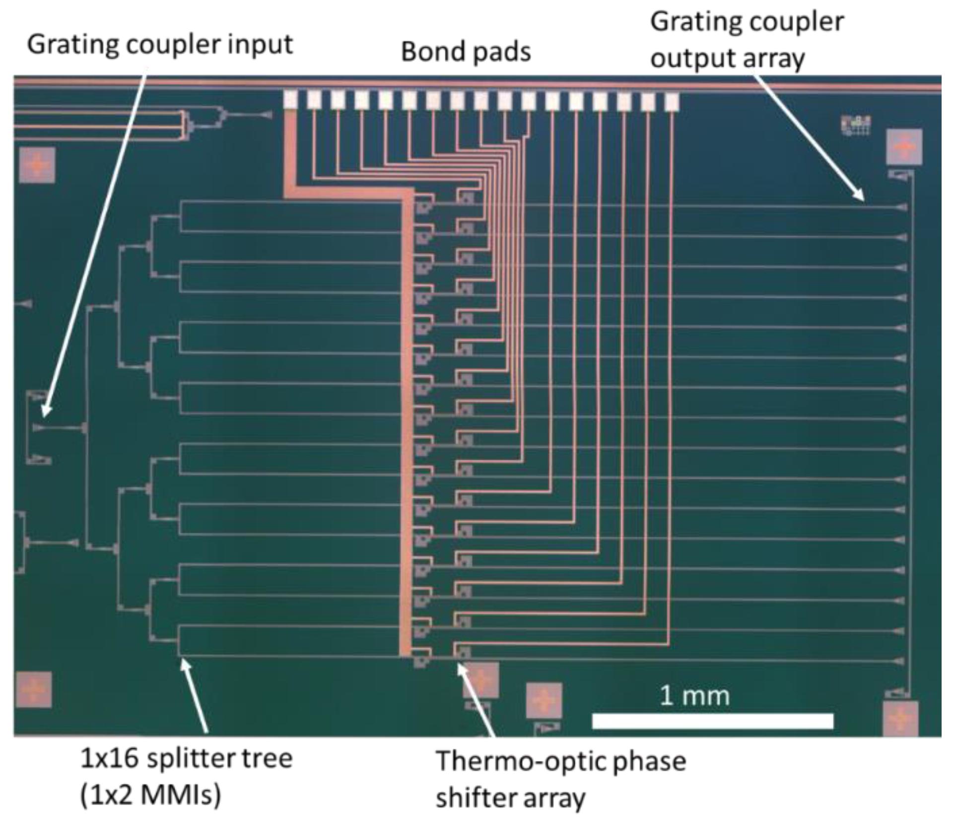 free интерактивная машинная графика часть 1 синтез графических образов простыми средствами