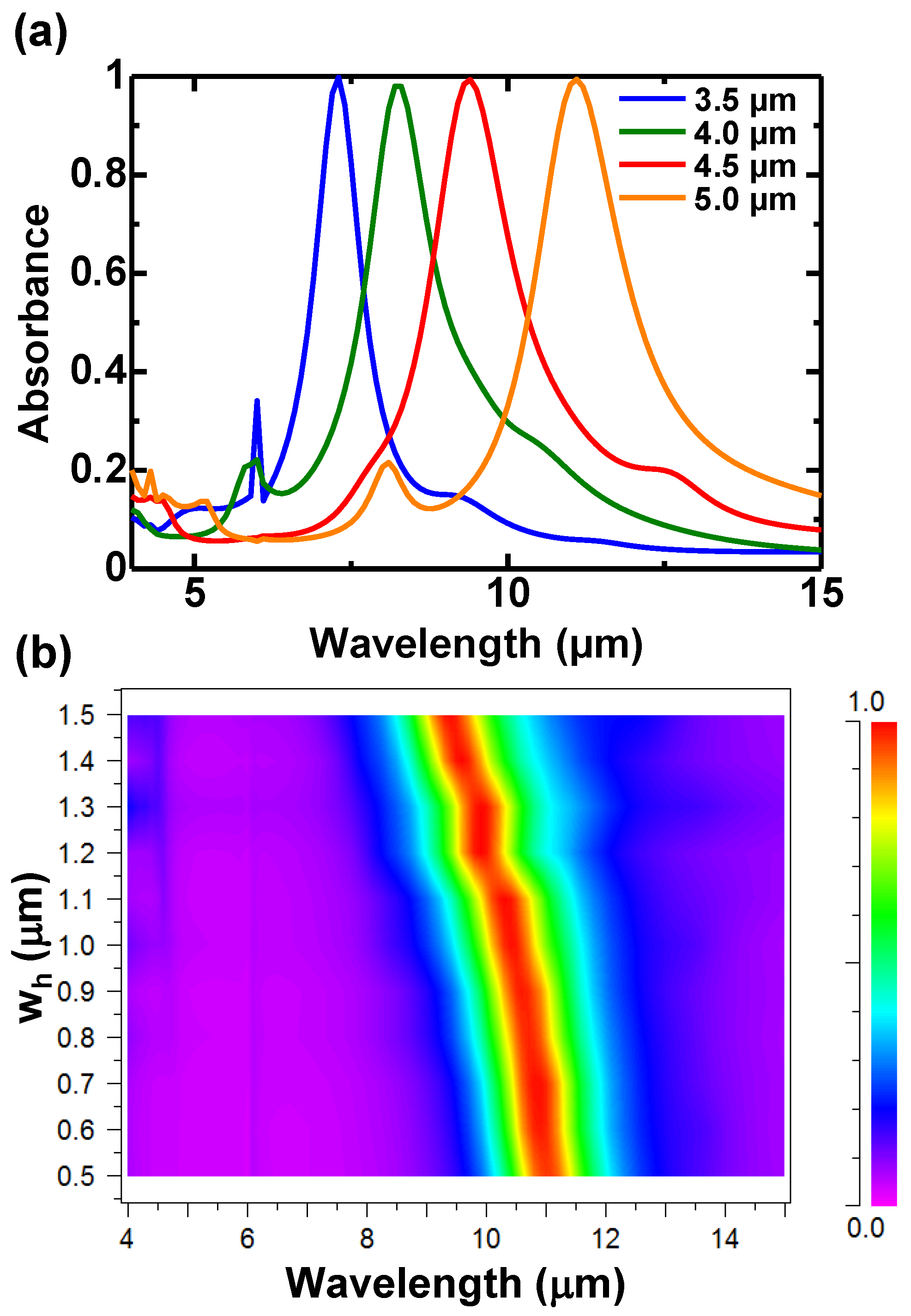 the effects of color on the absorption of light Welcome to the index page of our light and color section of the molecular and diffraction, to the results with polarized light and the photoelectric effect.