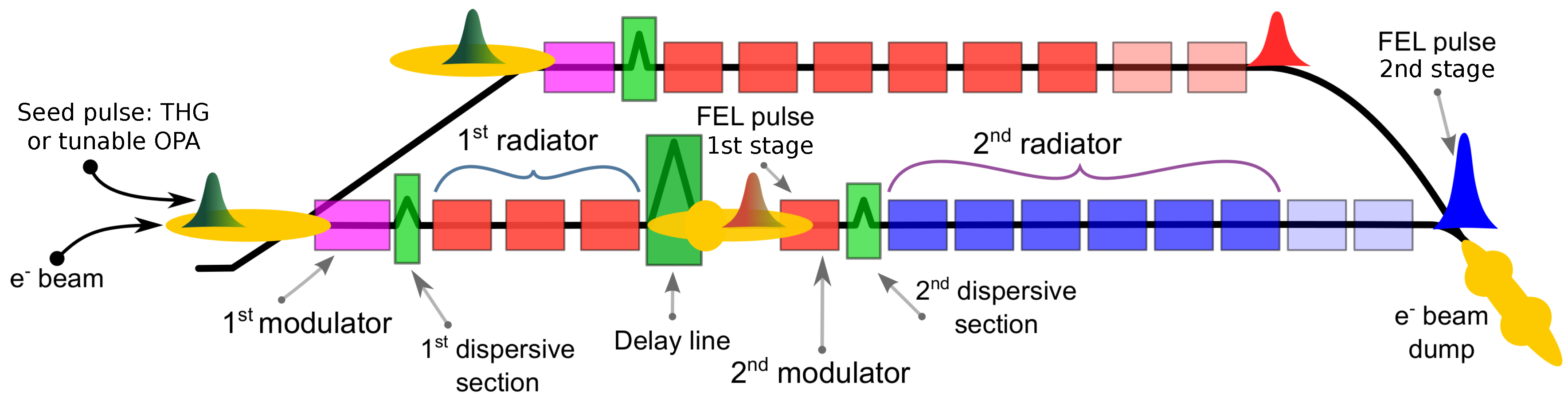 Photonics free full text polarization characterization of soft x no ccuart Gallery