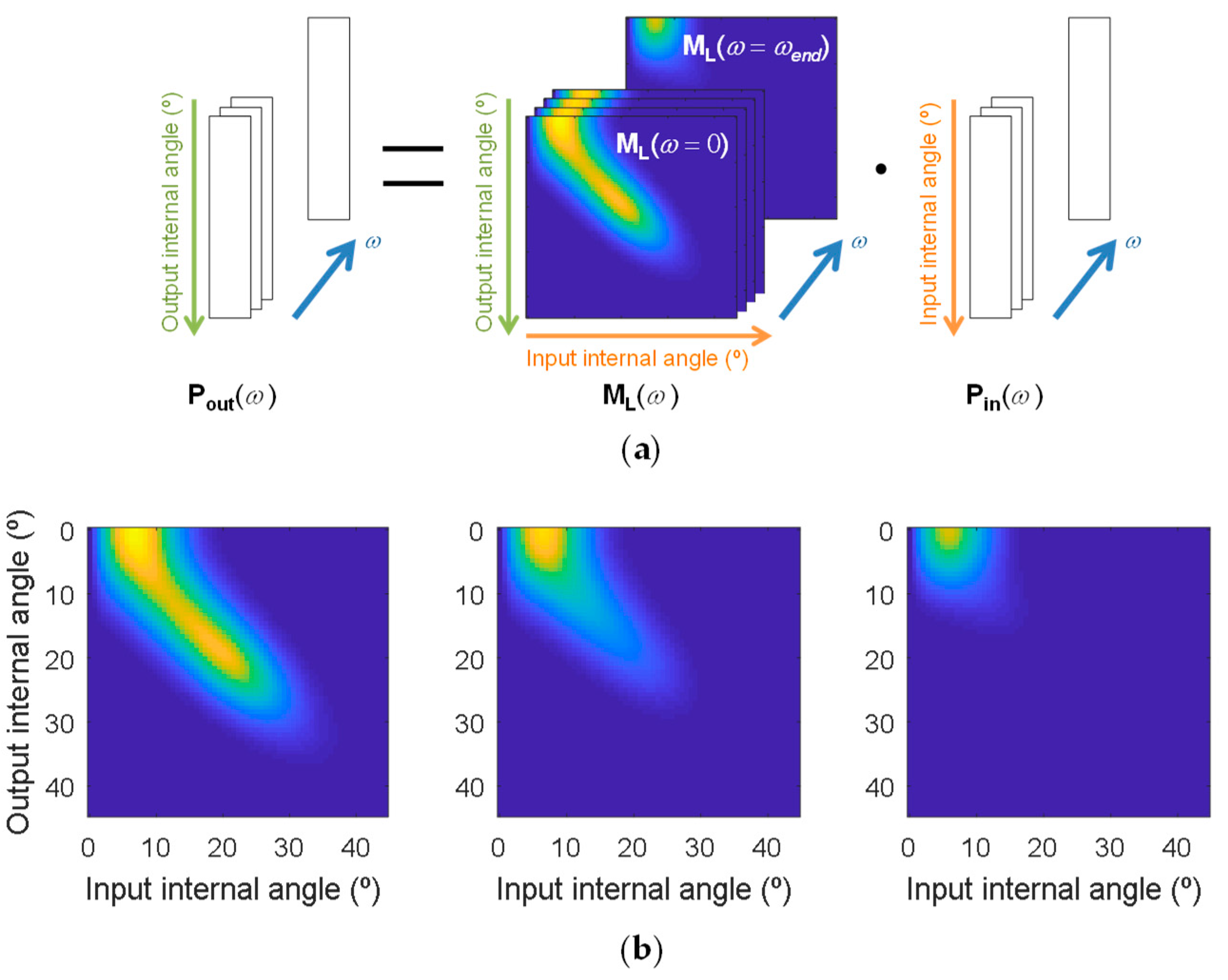 Photonics | Free Full-Text | Overcoming Challenges in Large-Core SI