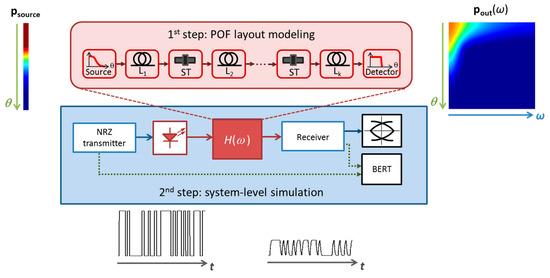Photonics   An Open Access Journal from MDPI