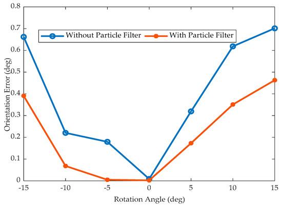 Photonics | An Open Access Journal from MDPI