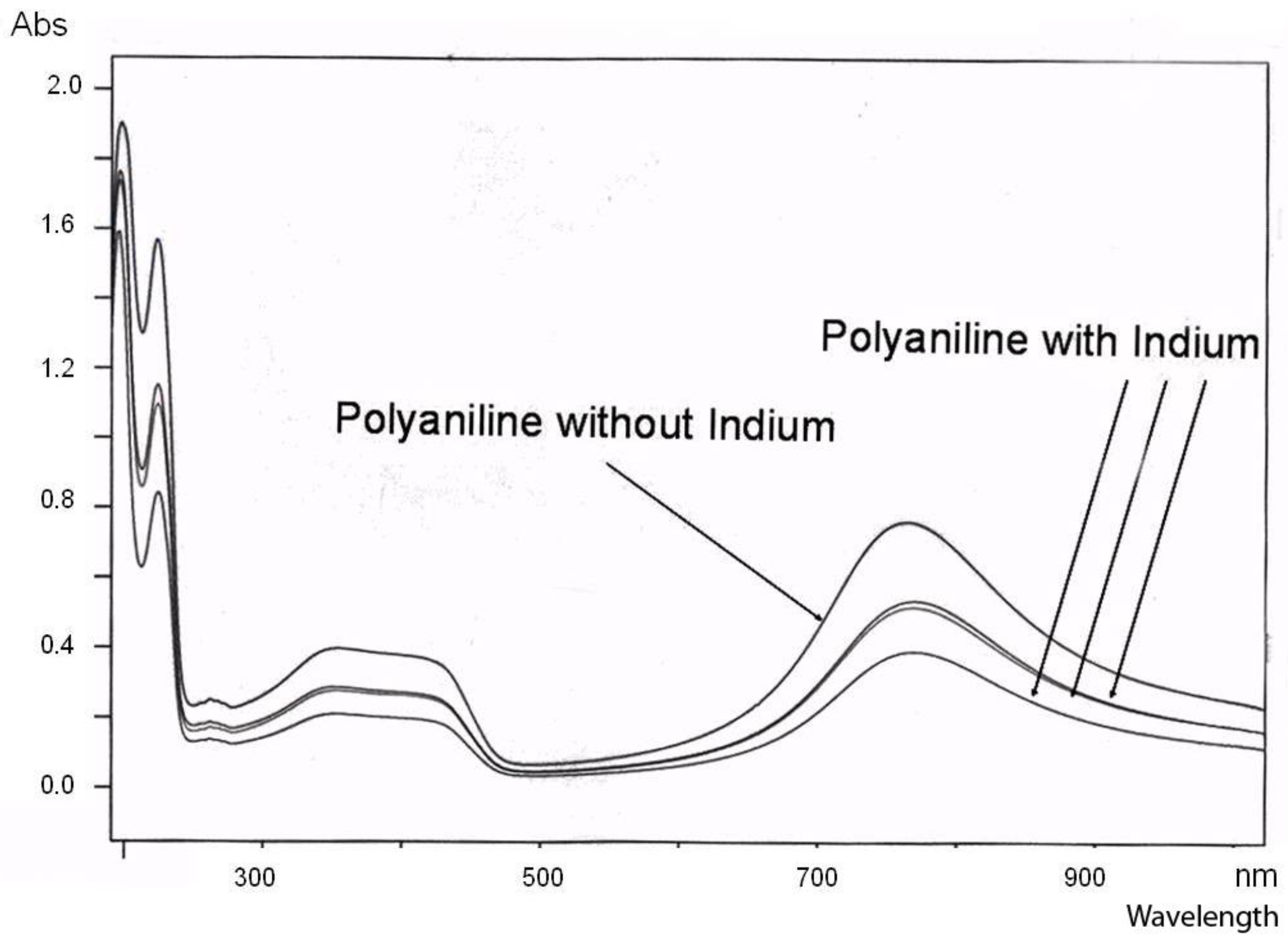 Polymers 02 00786 g004