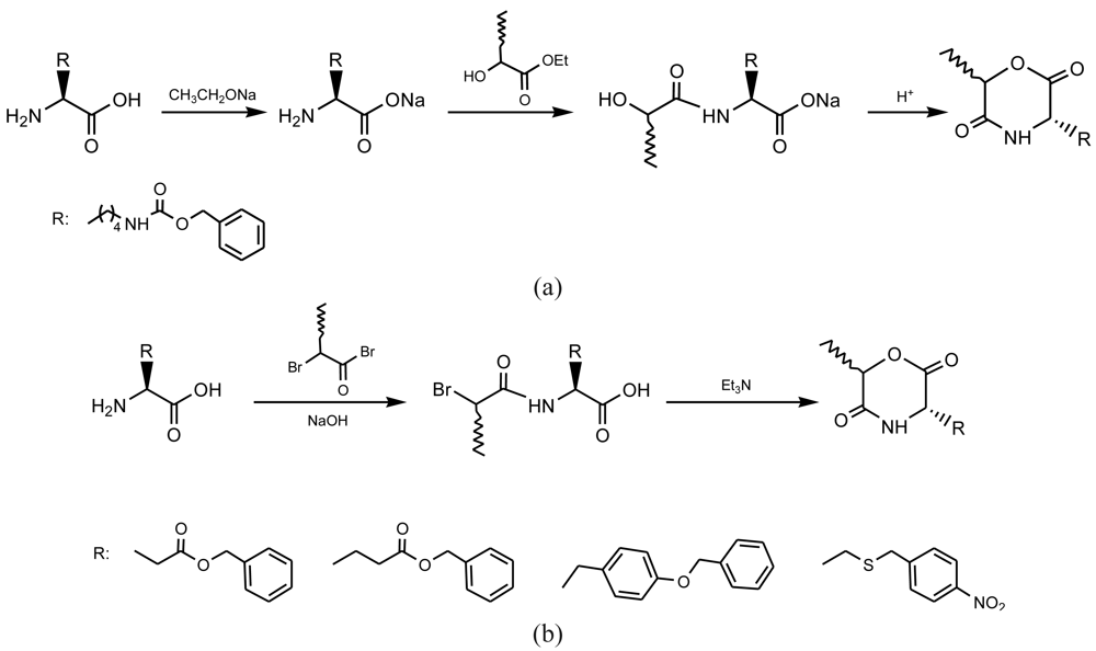 properties of poly b amino ester s Poly(beta-amino ester)s (pbaes) have shown great potential as gene   comparison of base polymer structure with transfection efficacy.