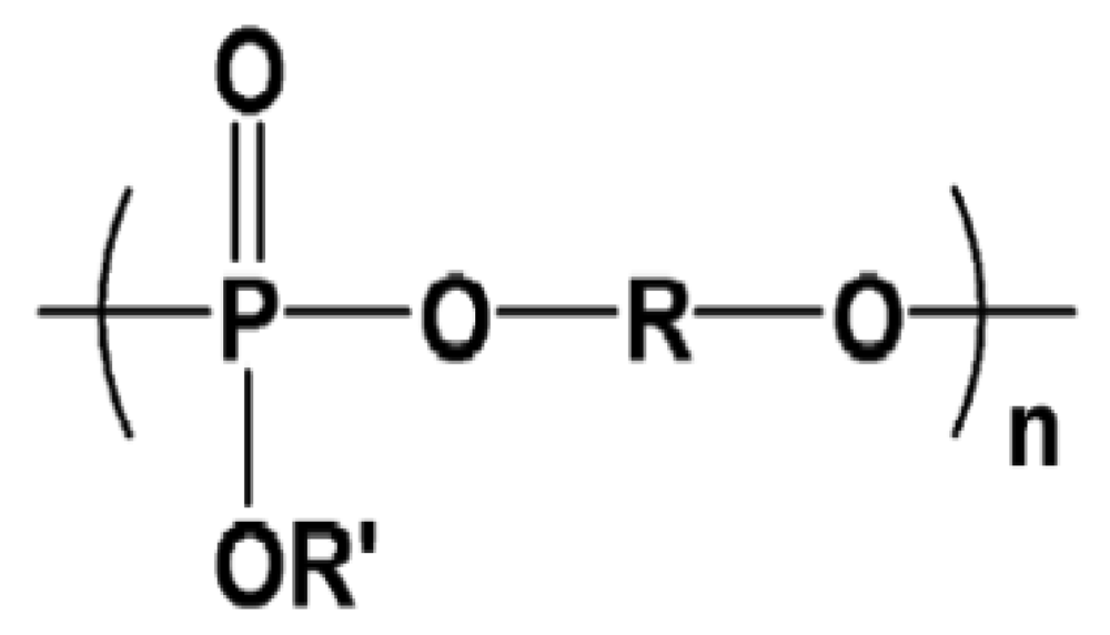 Polymers 03 01972f5 1024