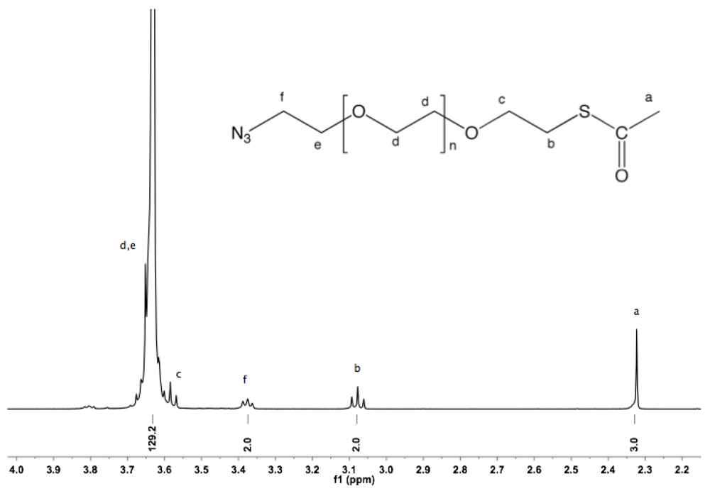 Proton Nmr Spectrum Organic Chemistry 1h Proton Nmr