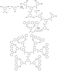 Polymers 04 00794 g075 200