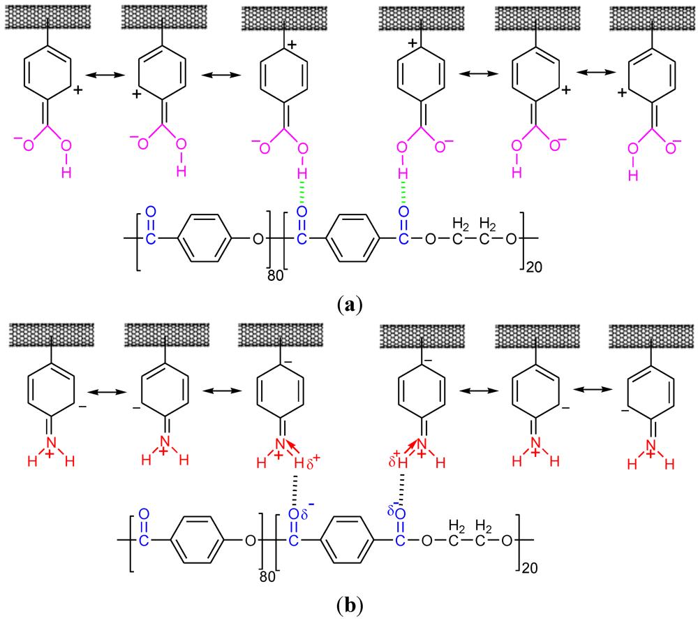 download molecular structure understanding