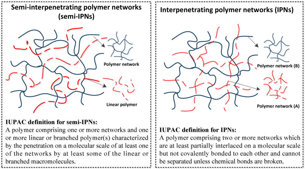 synthetic polymers and their uses pdf