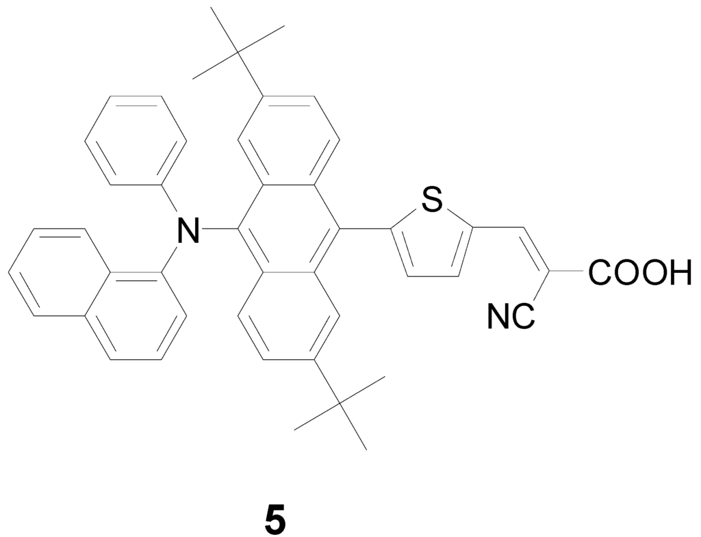 Polymers 04 01443 g002 1024