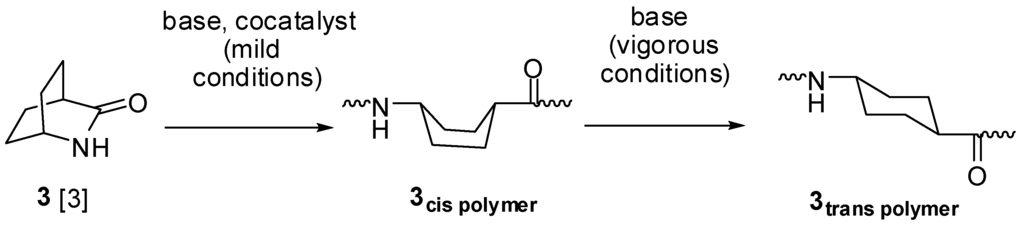 Polymers 04 01674 g001 1024