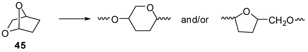 Polymers 04 01674 g003 1024