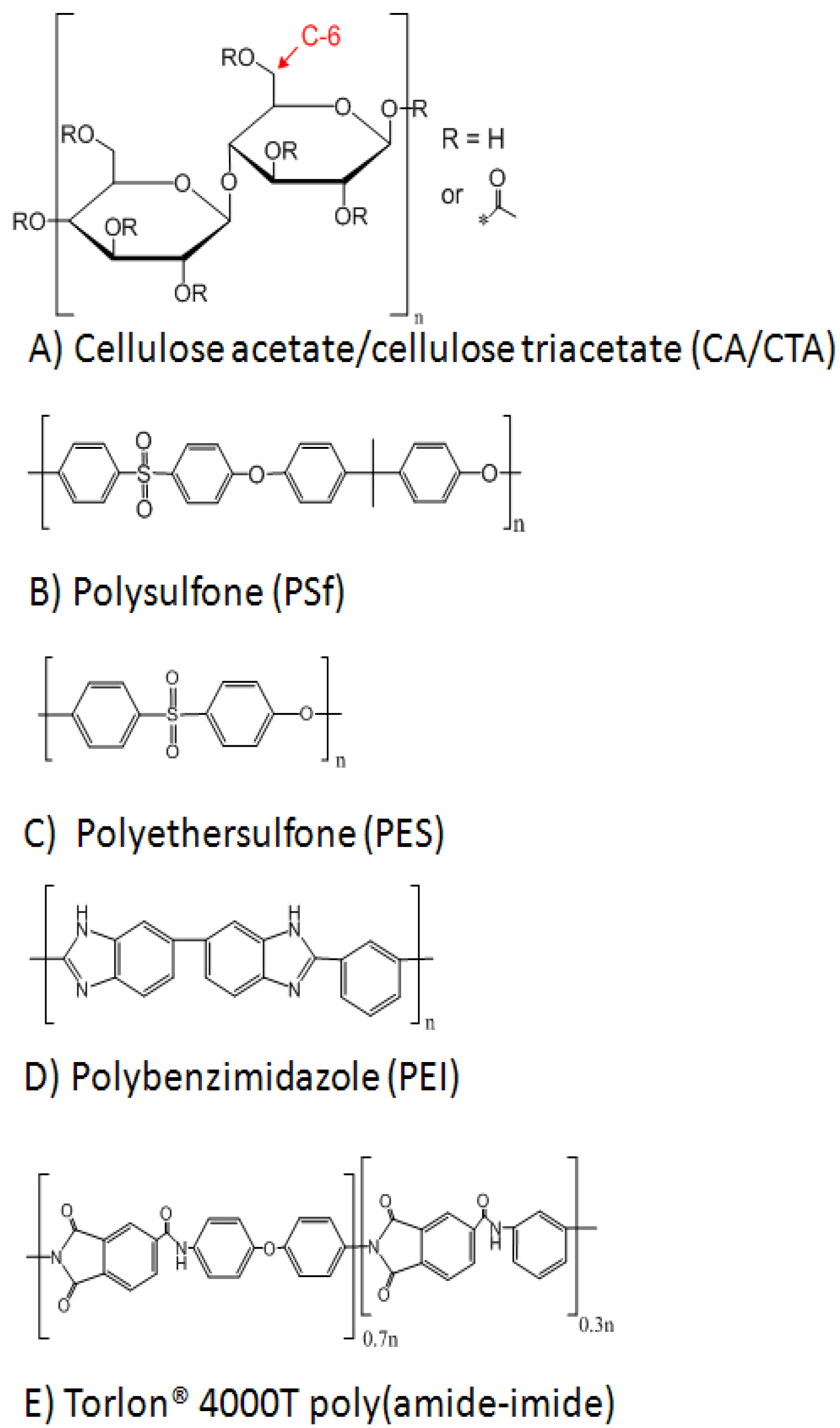 Polymers Free Full Text