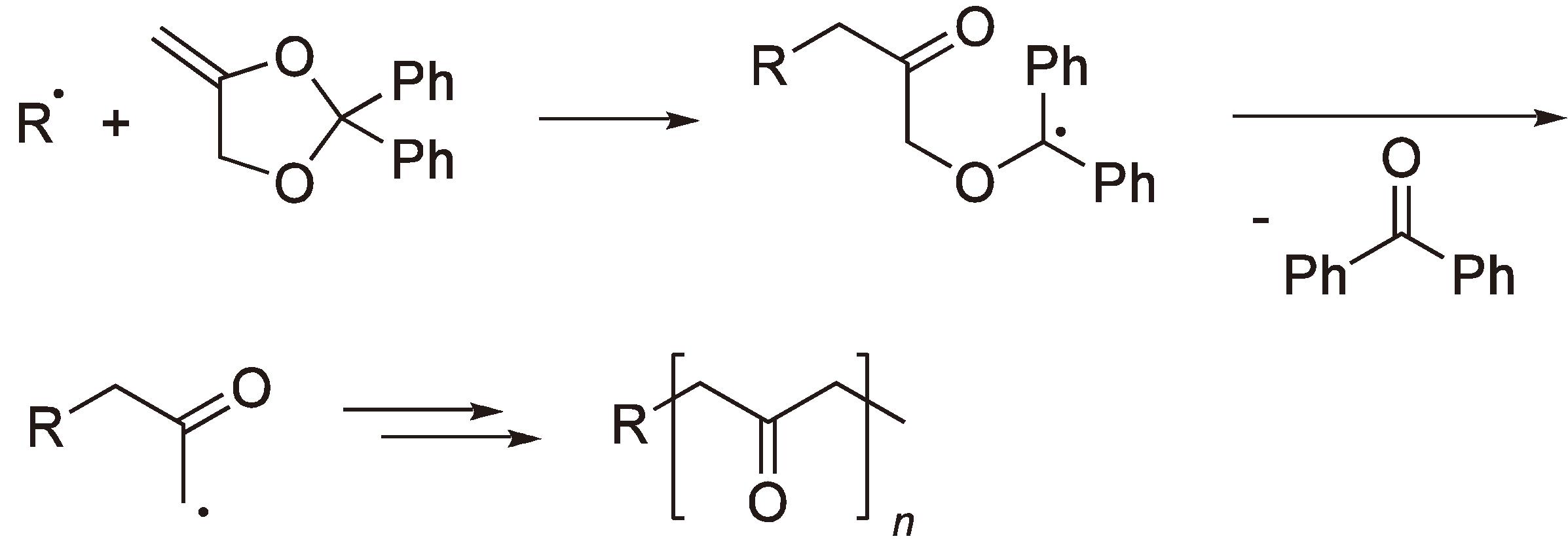 ring opening metathesis polymerization review