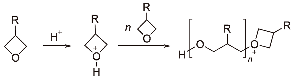 ring opening metathesis polymerization mechanism