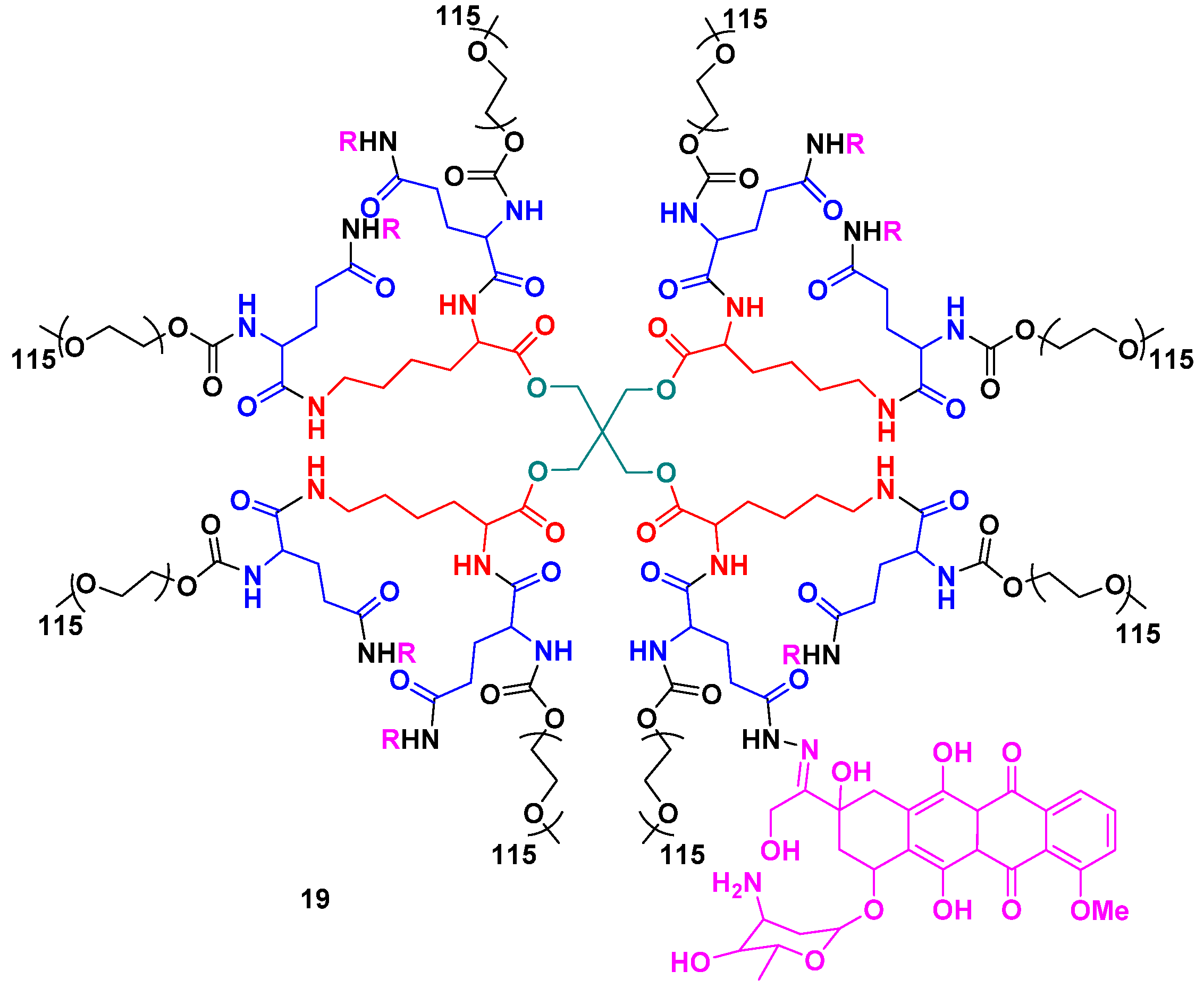 Polymers | Free Full-Text | Polyester Dendrimers: Smart