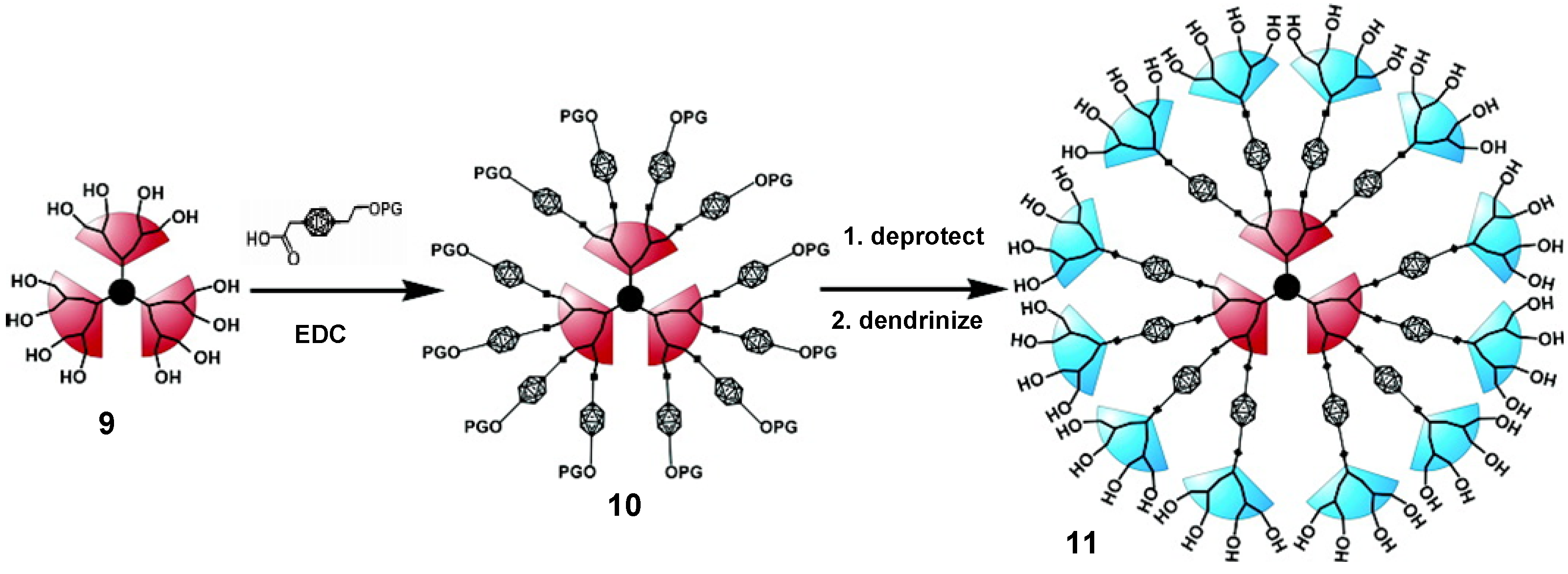 Polymers   Free Full-Text   Polyester Dendrimers: Smart ...