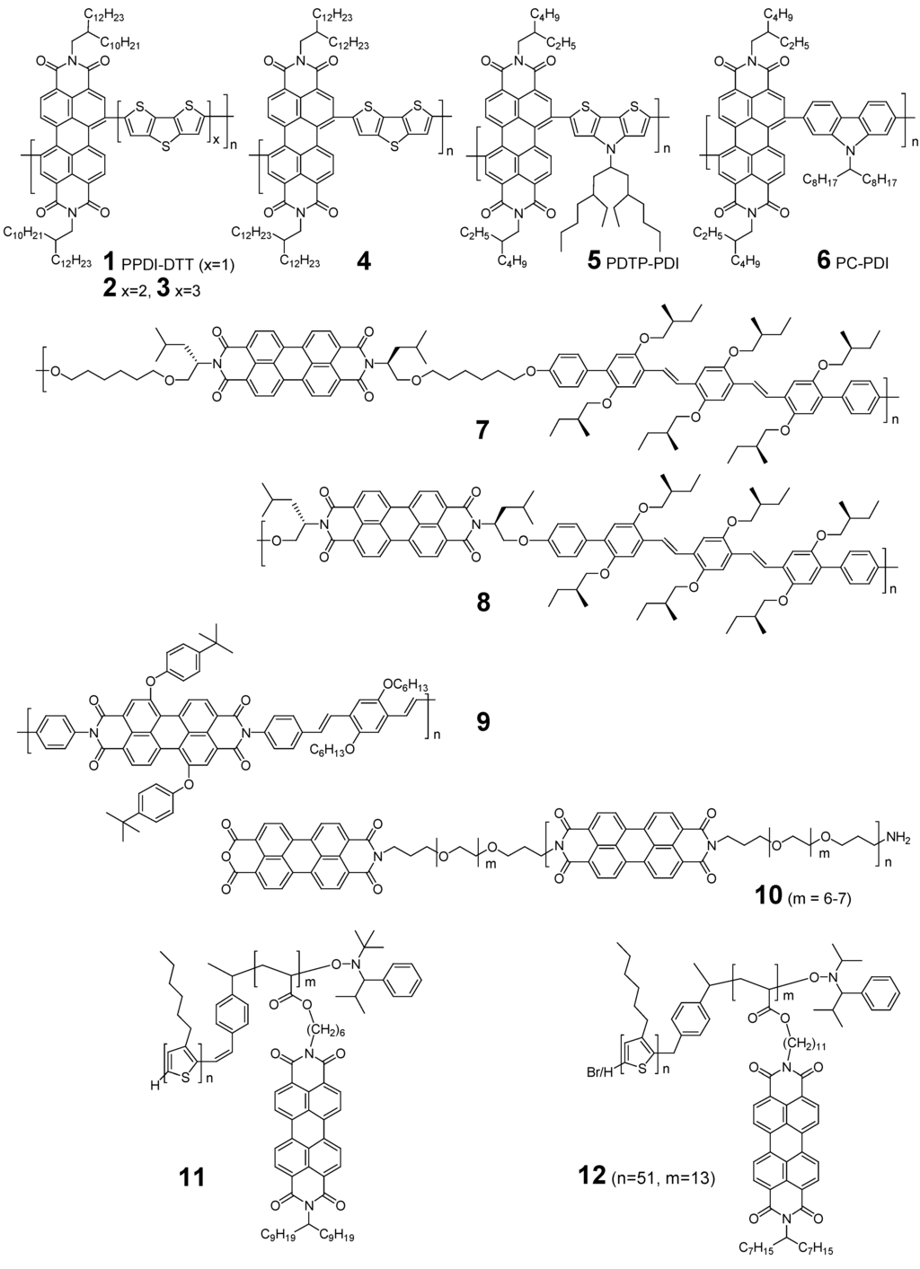 Polymers 06 00382 g002 1024