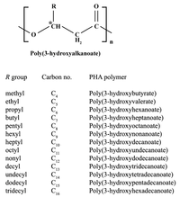 Polymers 06 00706 g001 200