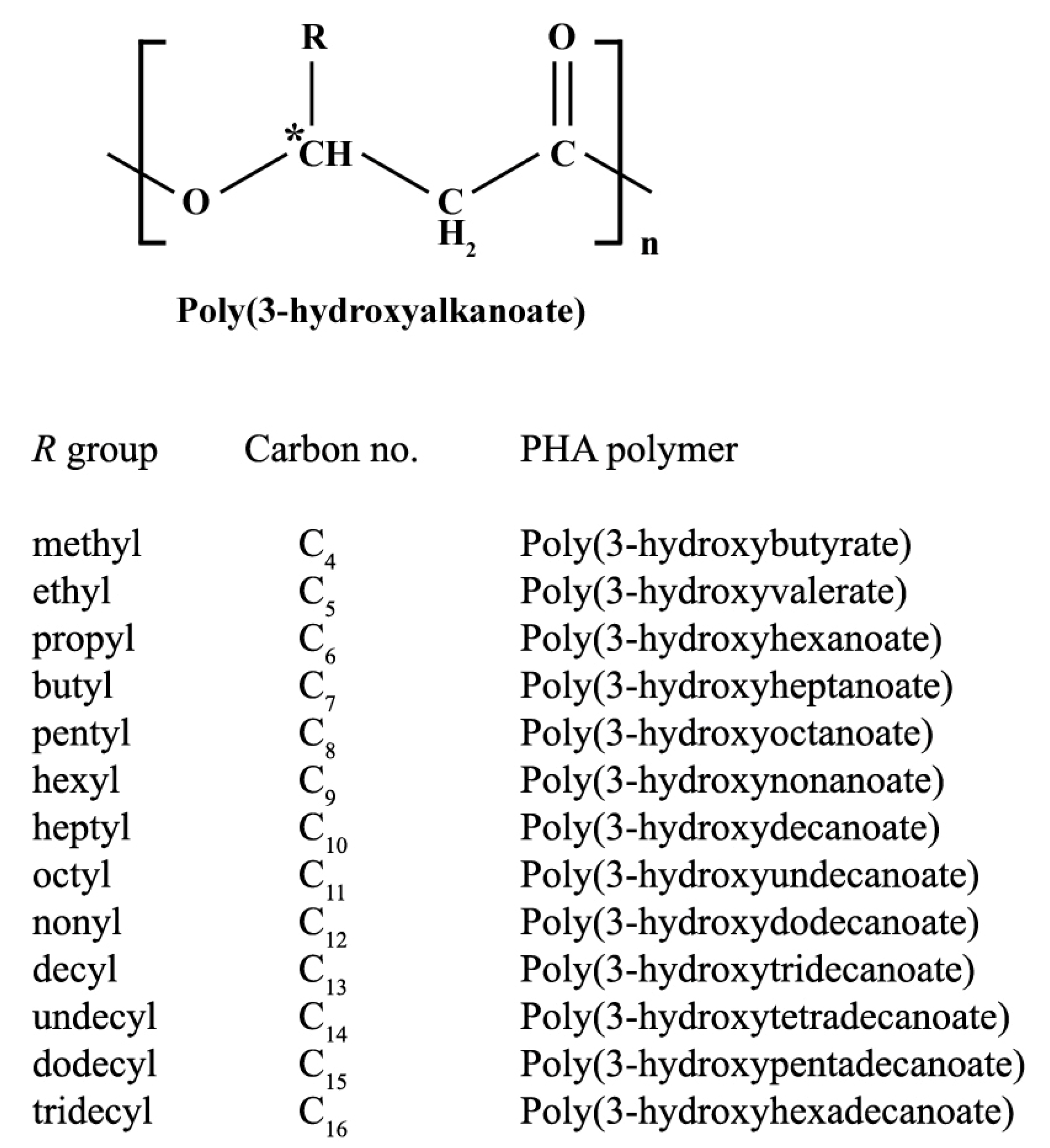 Polymers | Free Full-Text | Start a Research on Biopolymer