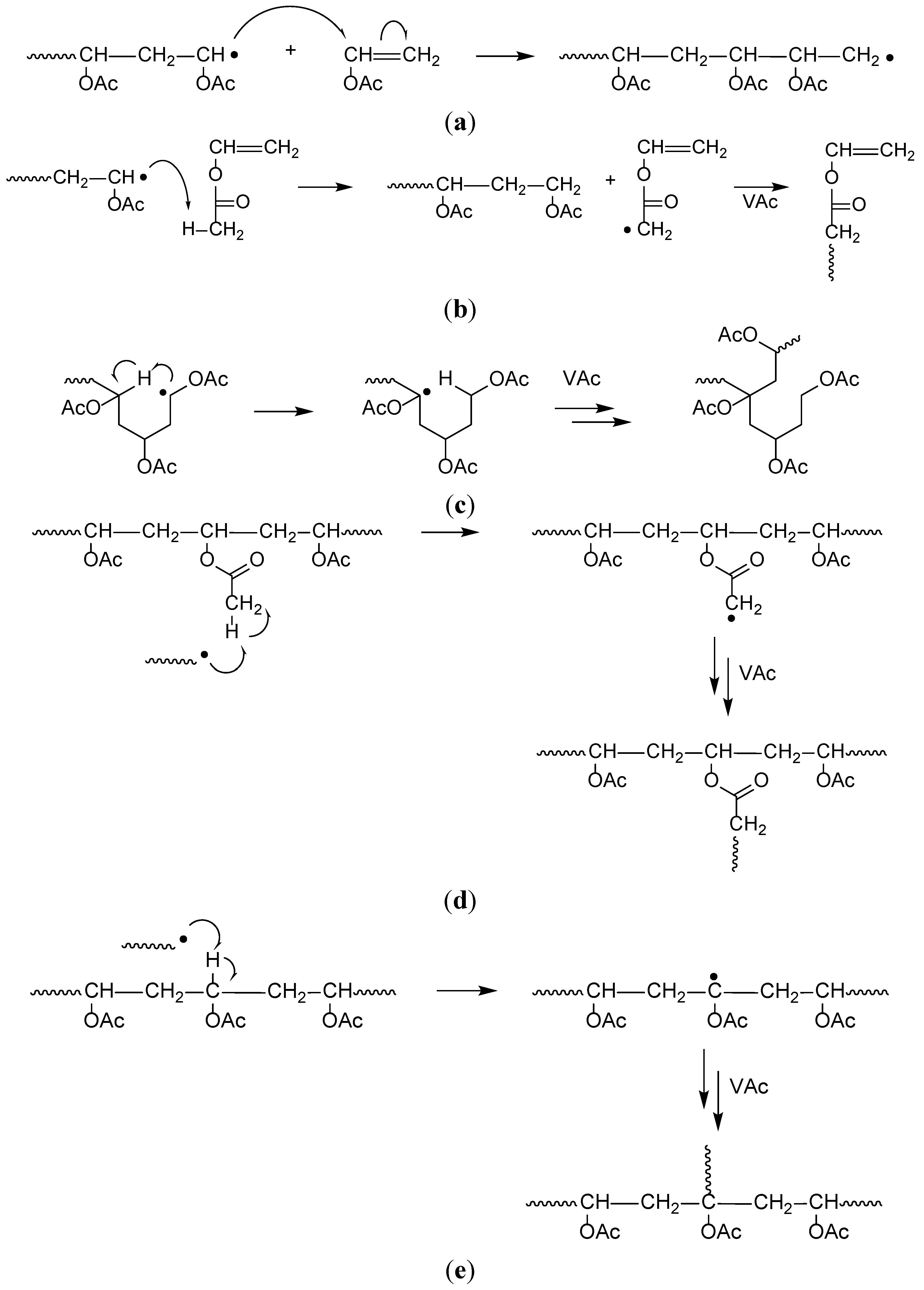 Polymers Free Full Text Raft Polymerization Of Vinyl