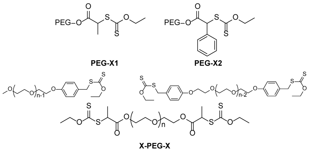 Polymers 06 01437 g027 1024
