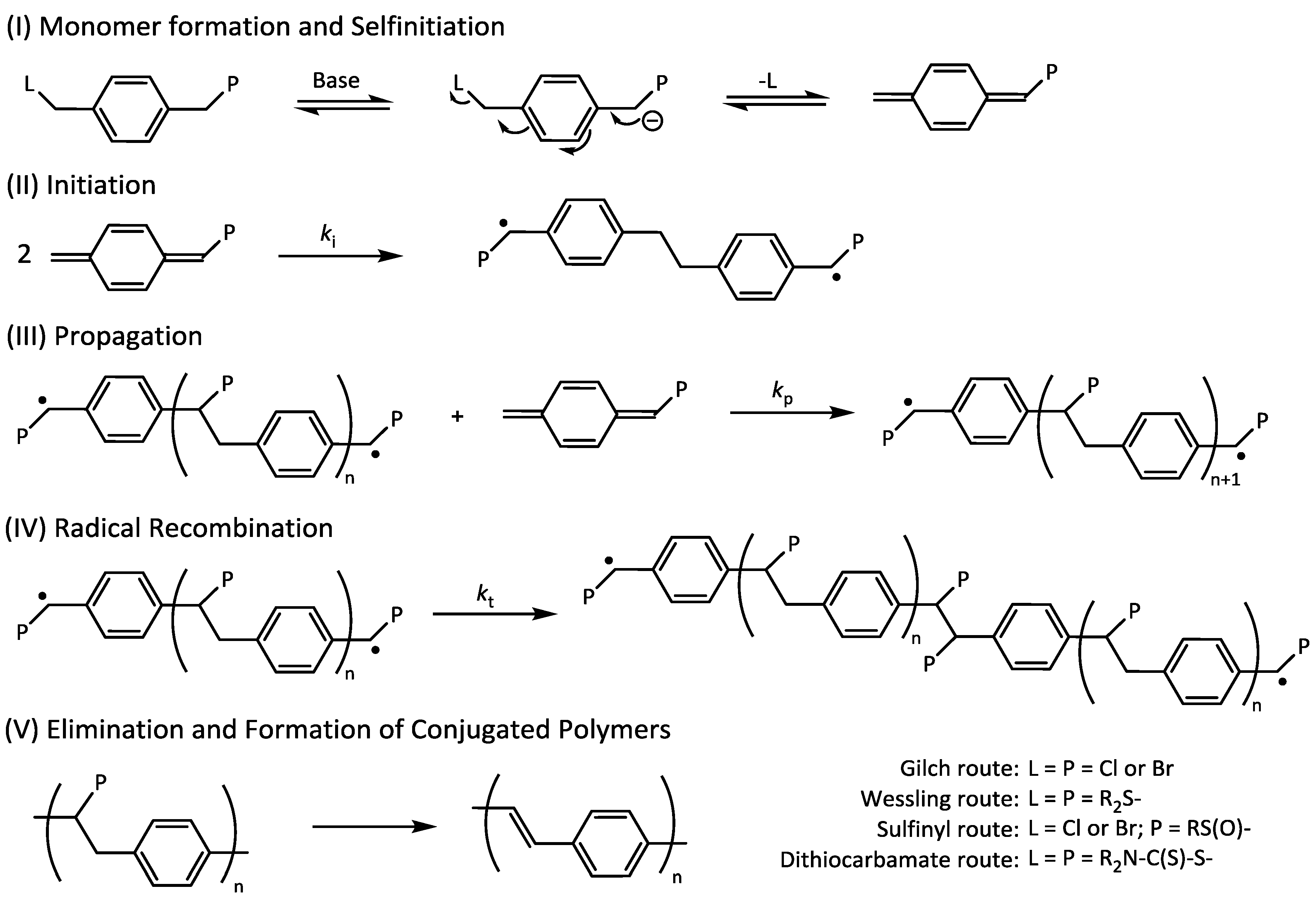 syntehsis of cyclopentadienone Synthesis of 5- and 6- 67 cyclopentadienone conversions to terephthalates and cycloadditions of alkynes and azides, sarah bragg, june 2011 68.
