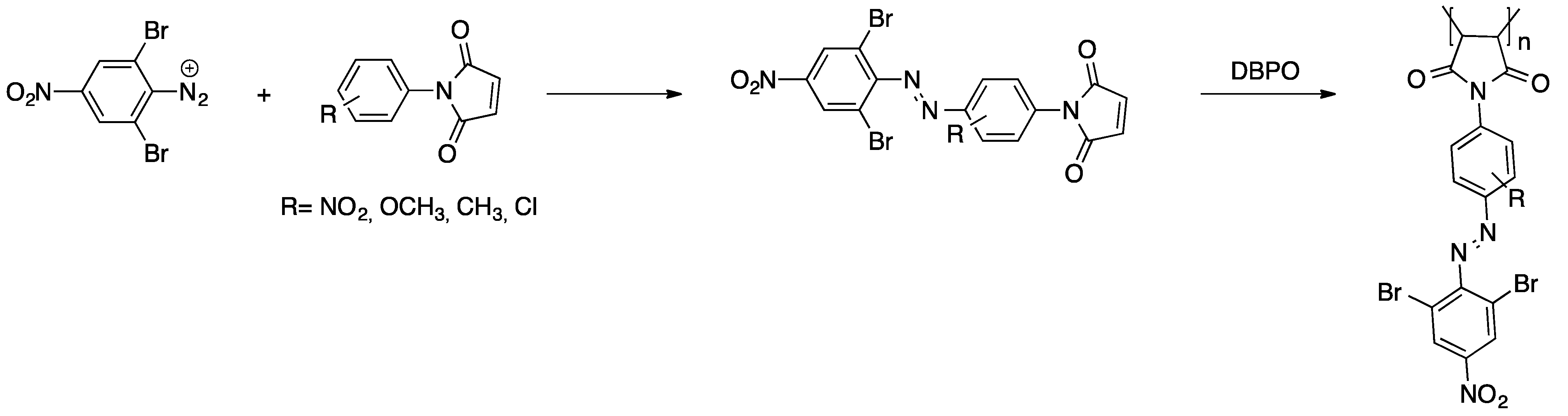preparation of azo dyes The term 'azobenzene' or simply 'azo' is often used to refer to the diazenes absorb light strongly and are used as dyes in a its original preparation is.