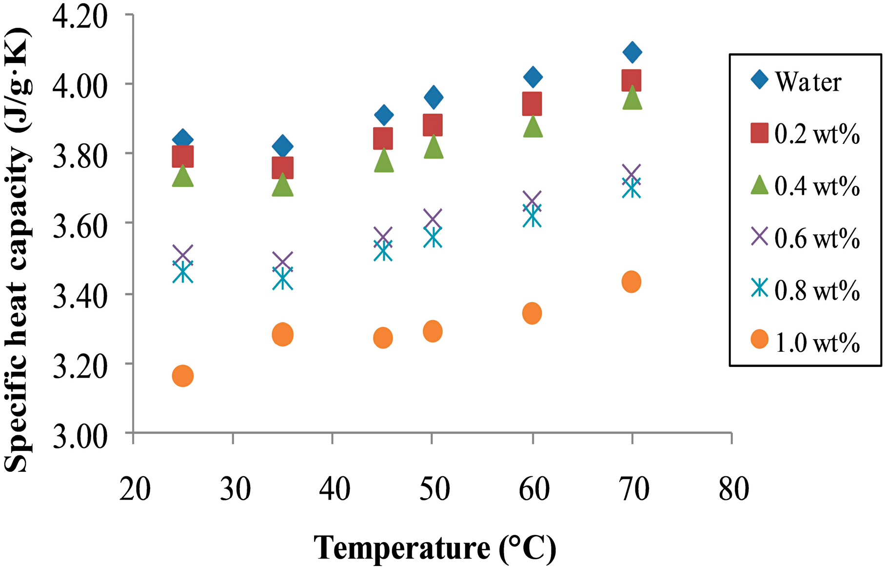Polymers | Free Full-Text | Thermal Conductivity and