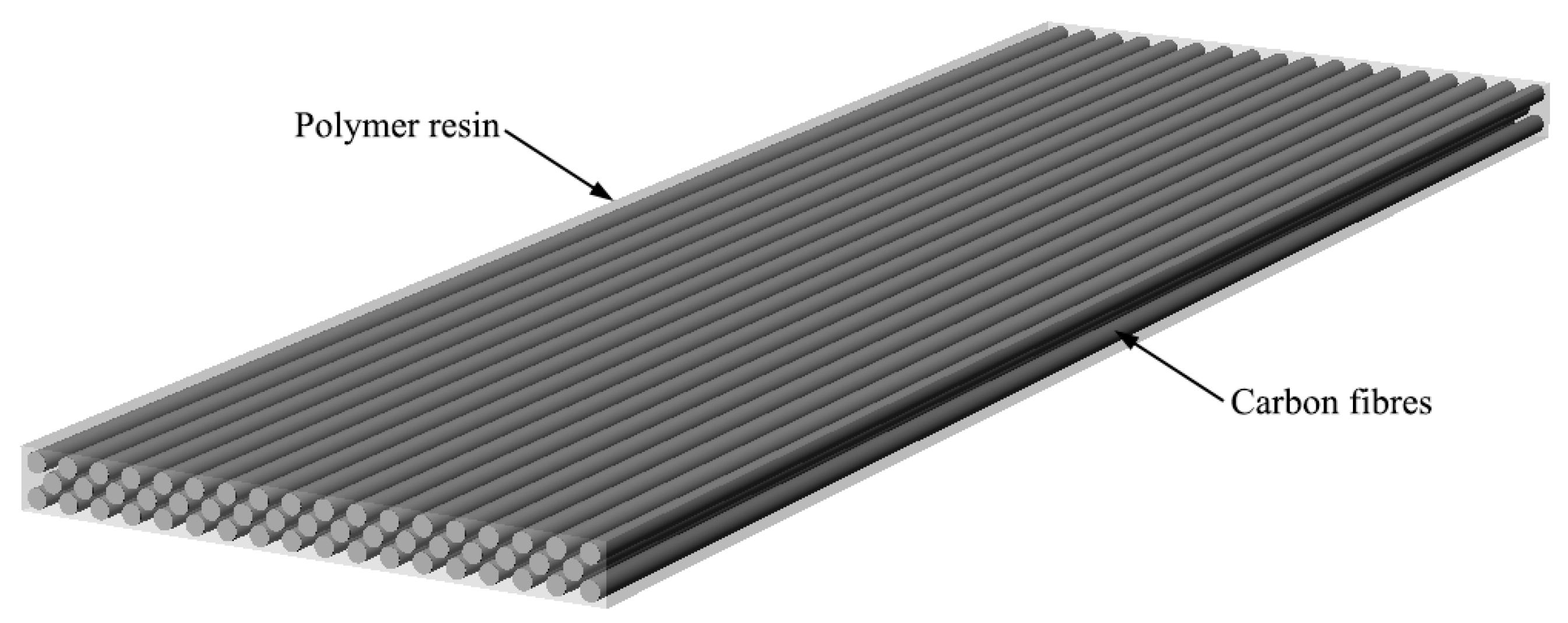 fiber reinforced plastic - Hizir kaptanband co